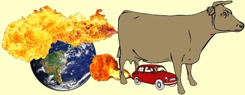 köttets påverkan på miljön